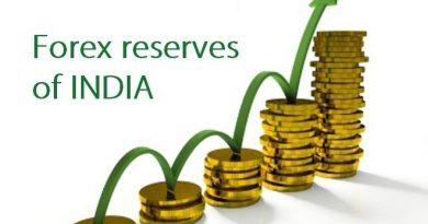 forex-india-reserves.jpg
