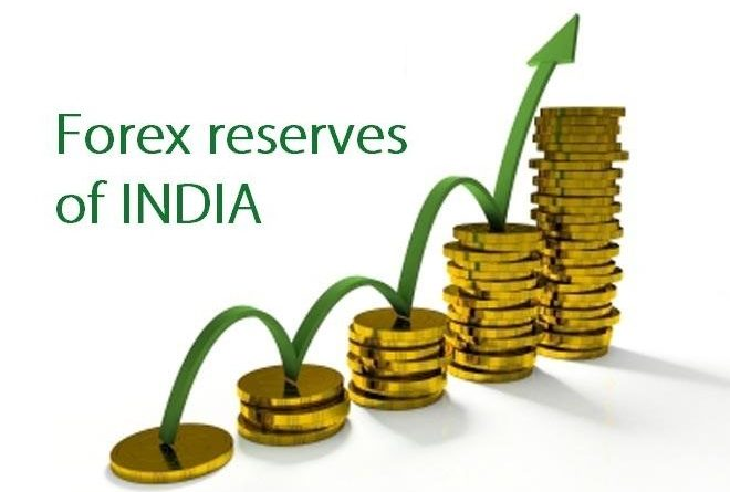 Forex reserves of india as on date