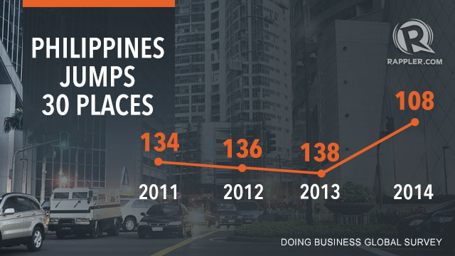 doing-business-philippines-20131029-cl-revised-2.jpg